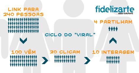 01_ciclo_de_vida_viral