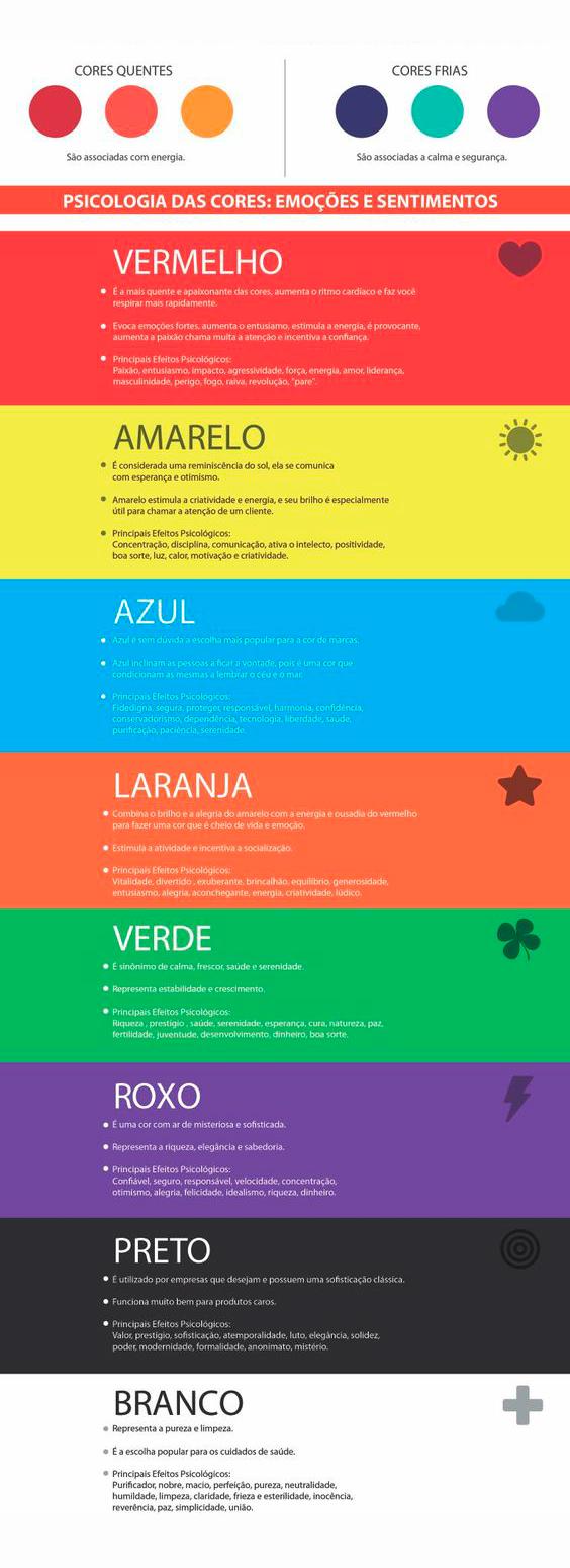 lista significado cores