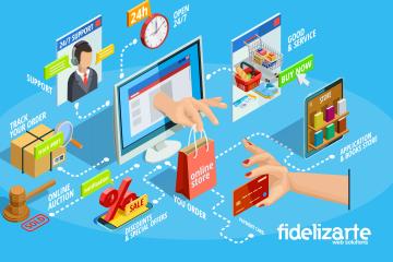 Como criar uma loja online que venda